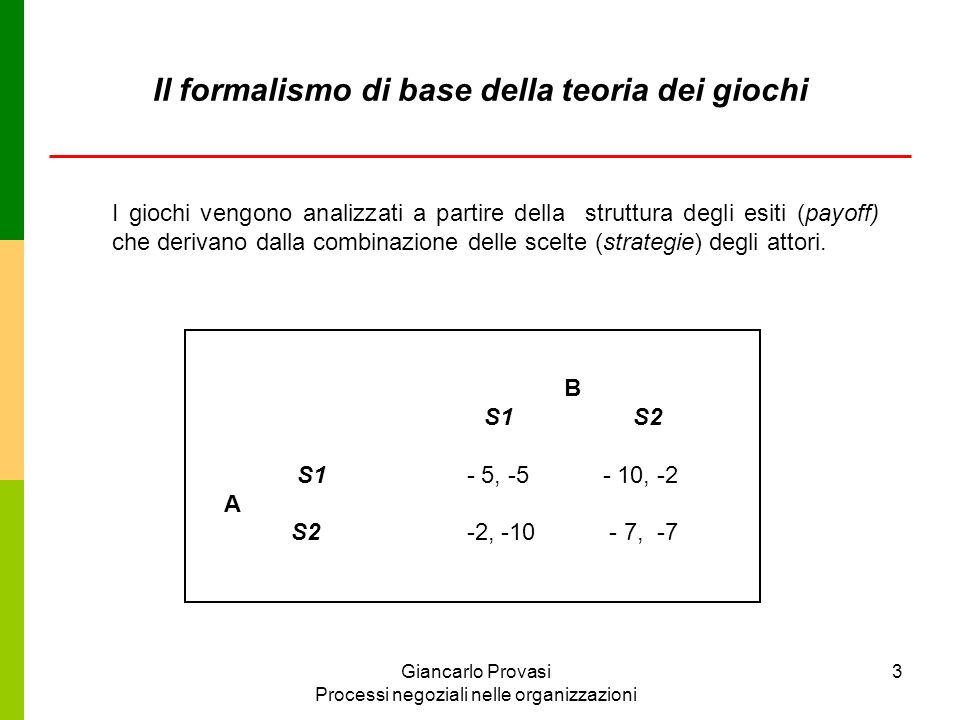 Giancarlo Provasi Processi negoziali nelle organizzazioni 3 B S1 S2 S1 - 5, -5 - 10, -2 A S2 -2, -10 - 7, -7 I giochi vengono analizzati a partire del