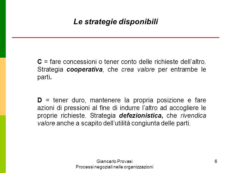Giancarlo Provasi Processi negoziali nelle organizzazioni 7 I risultati (payoff) riportati nelle caselle della matrice possono essere valutati diversamente dagli attori, dando origine a diversi ordini di preferenza e dunque a differenti giochi.