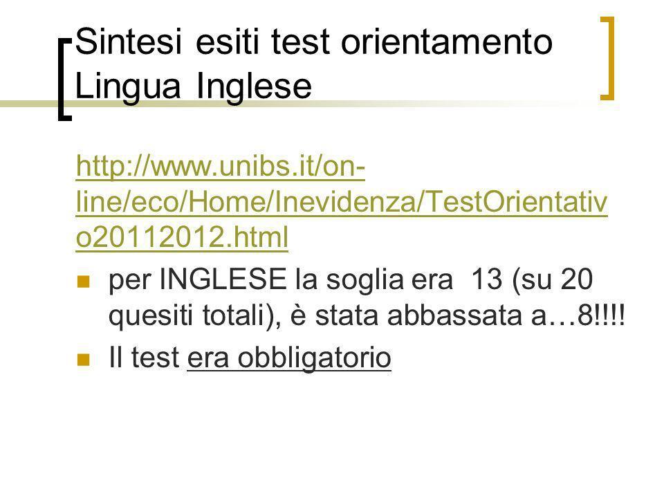 Sintesi esiti test orientamento Lingua Inglese http://www.unibs.it/on- line/eco/Home/Inevidenza/TestOrientativ o20112012.html per INGLESE la soglia er