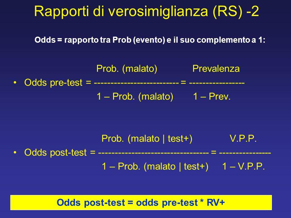 Rapporti di verosimiglianza (RS) -2 Prob.