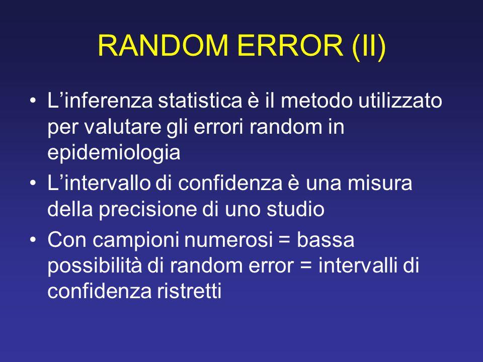 RANDOM ERROR (II) Linferenza statistica è il metodo utilizzato per valutare gli errori random in epidemiologia Lintervallo di confidenza è una misura della precisione di uno studio Con campioni numerosi = bassa possibilità di random error = intervalli di confidenza ristretti