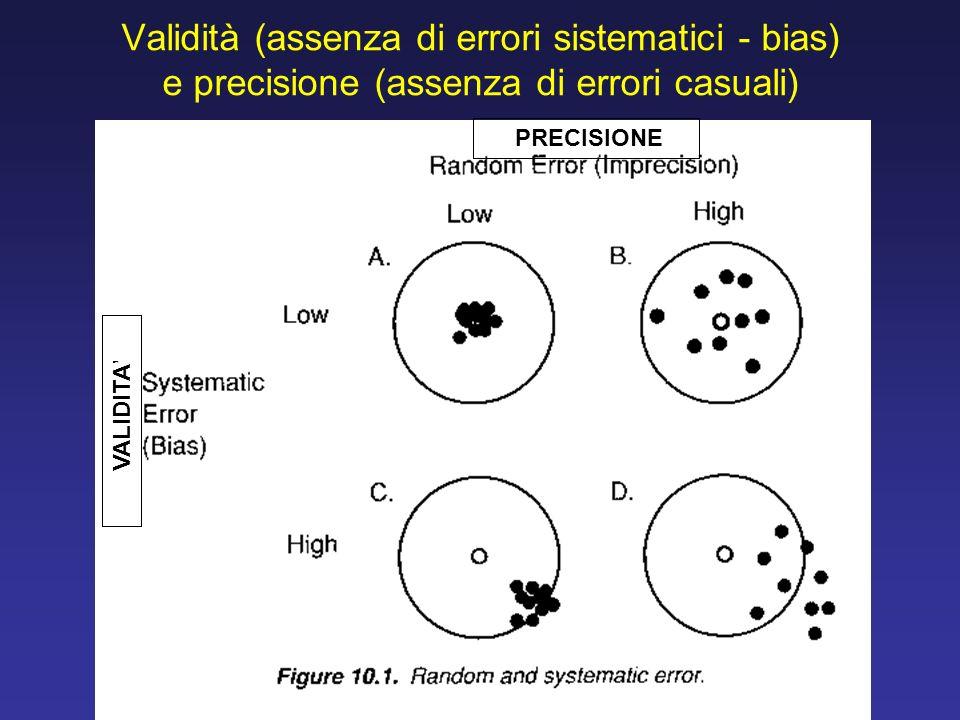 Validità (assenza di errori sistematici - bias) e precisione (assenza di errori casuali) VALIDITA PRECISIONE