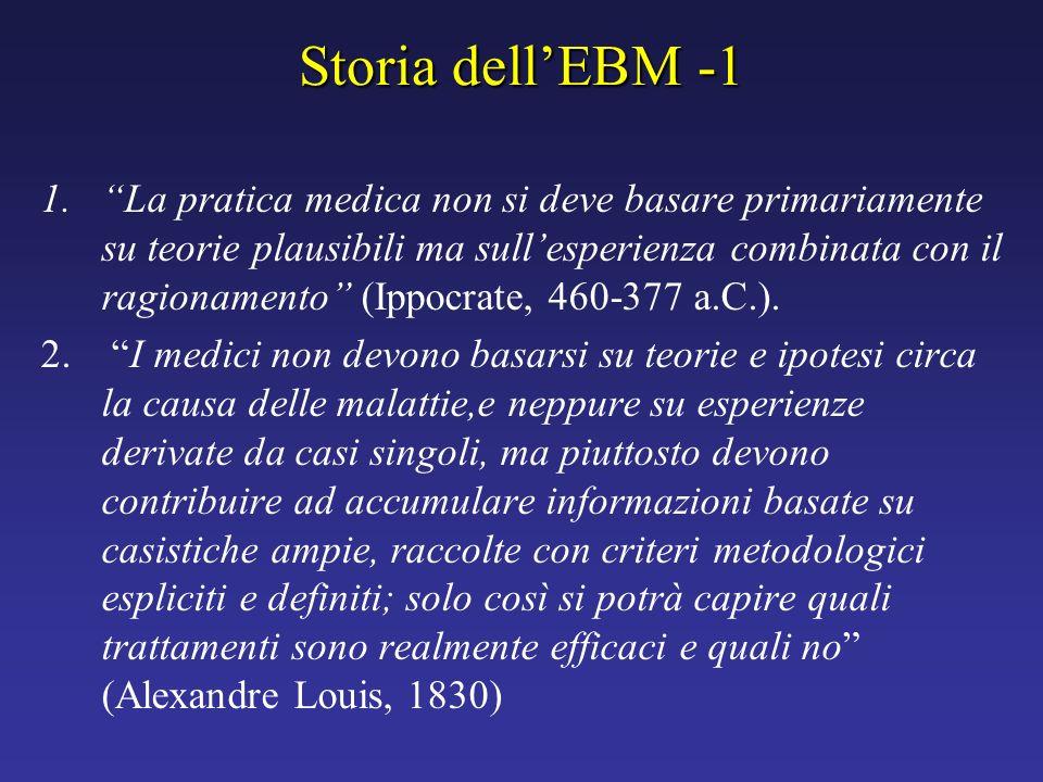 Storia dellEBM -1 1.La pratica medica non si deve basare primariamente su teorie plausibili ma sullesperienza combinata con il ragionamento (Ippocrate