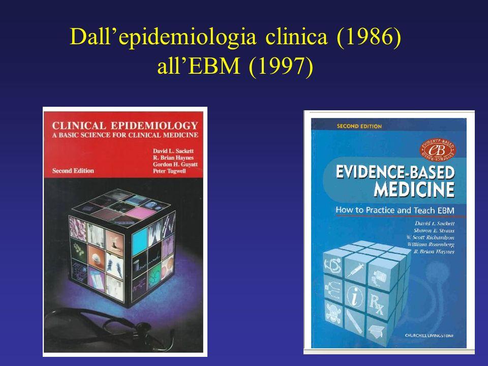 Dallepidemiologia clinica (1986) allEBM (1997)