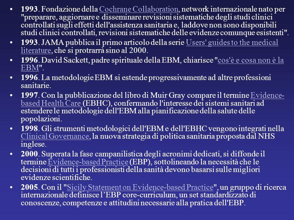 1993. Fondazione della Cochrane Collaboration, network internazionale nato per