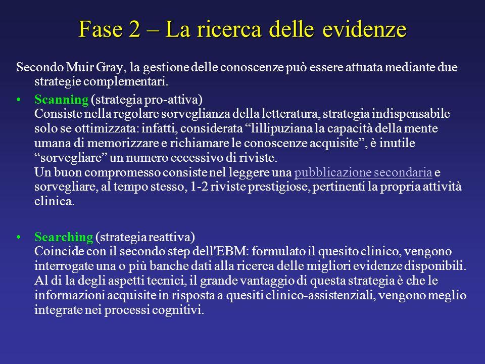 Fase 2 – La ricerca delle evidenze Secondo Muir Gray, la gestione delle conoscenze può essere attuata mediante due strategie complementari. Scanning (