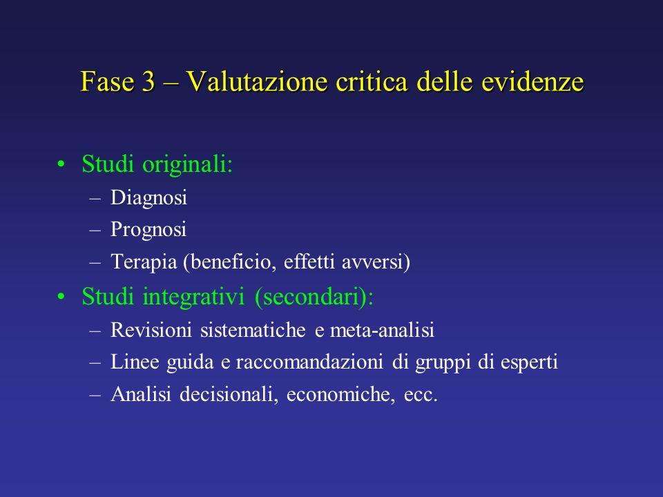 Studi originali: –Diagnosi –Prognosi –Terapia (beneficio, effetti avversi) Studi integrativi (secondari): –Revisioni sistematiche e meta-analisi –Line