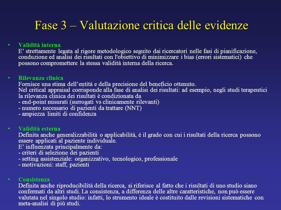 Validità interna E strettamente legata al rigore metodologico seguito dai ricercatori nelle fasi di pianificazione, conduzione ed analisi dei risultat