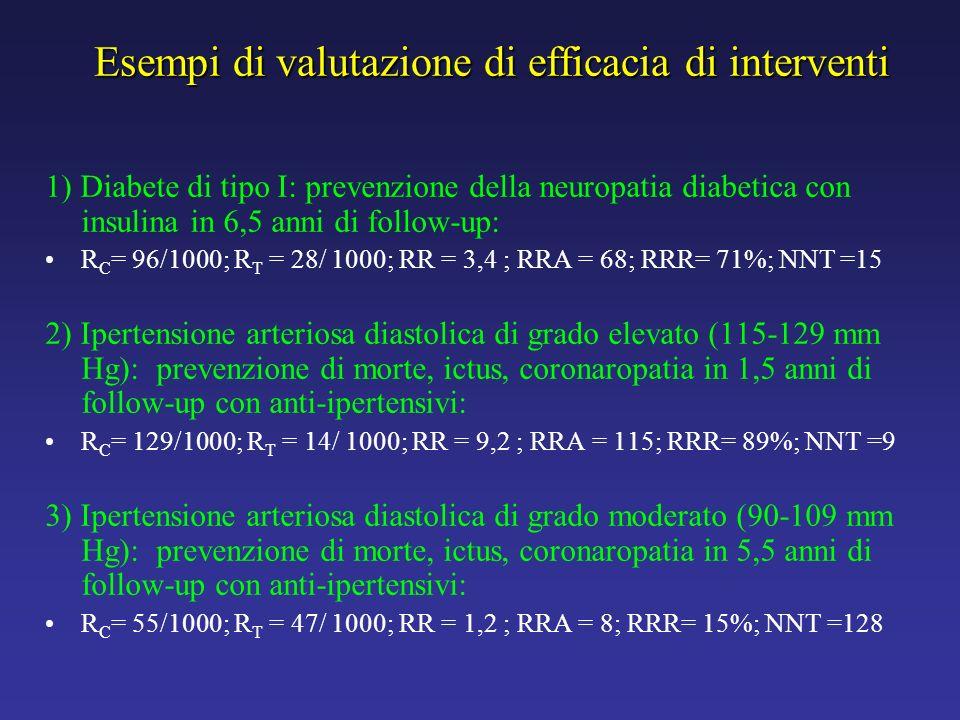 Esempi di valutazione di efficacia di interventi 1) Diabete di tipo I: prevenzione della neuropatia diabetica con insulina in 6,5 anni di follow-up: R