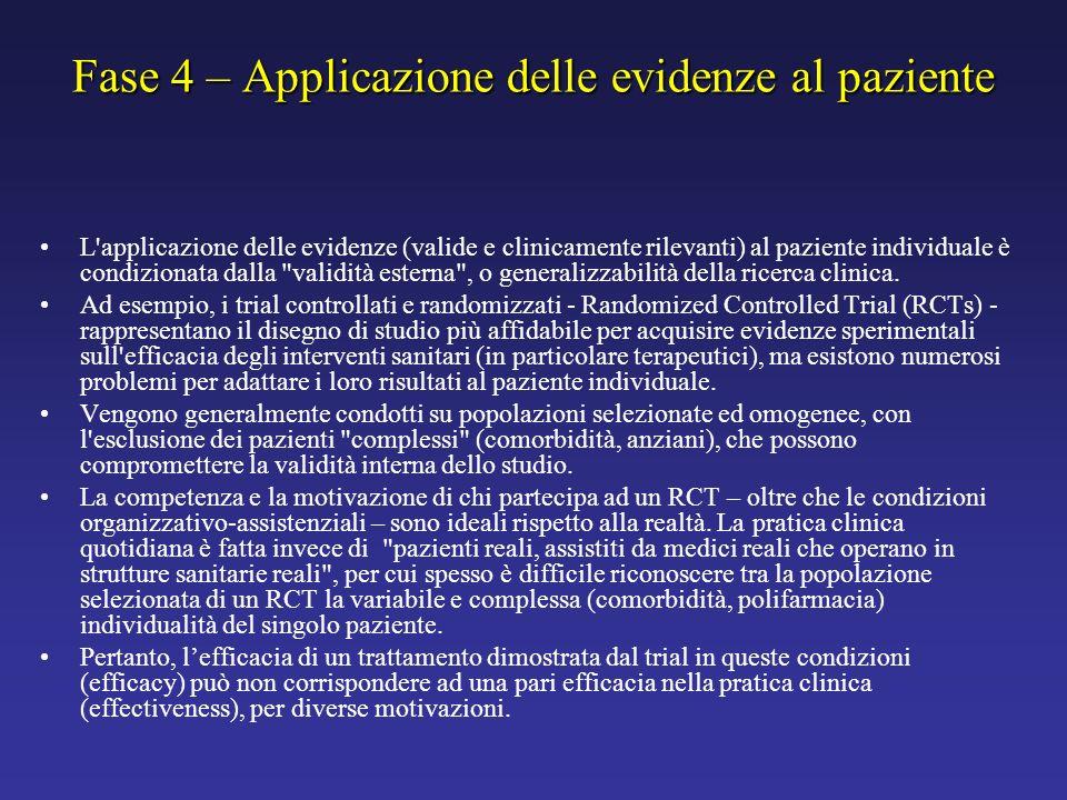 Fase 4 – Applicazione delle evidenze al paziente L'applicazione delle evidenze (valide e clinicamente rilevanti) al paziente individuale è condizionat