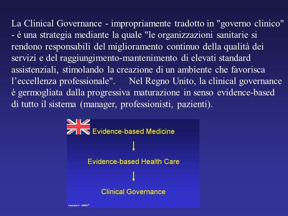 La Clinical Governance - impropriamente tradotto in