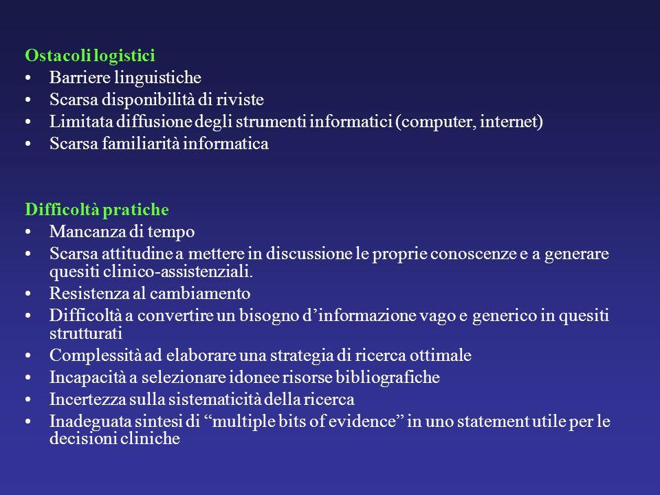 Ostacoli logistici Barriere linguistiche Scarsa disponibilità di riviste Limitata diffusione degli strumenti informatici (computer, internet) Scarsa f