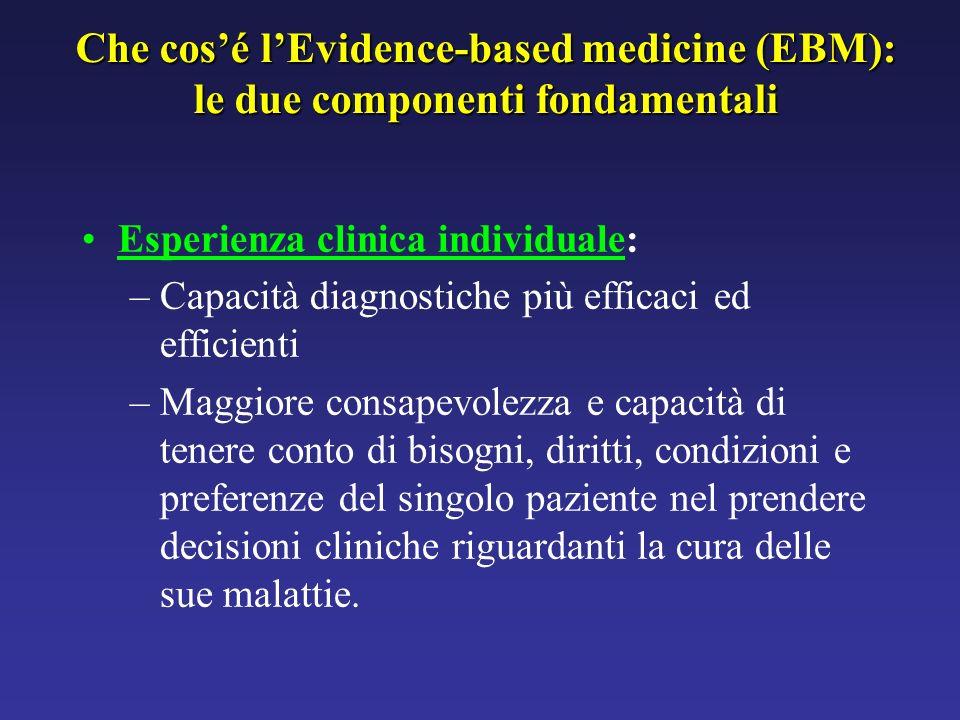 Esperienza clinica individuale: –Capacità diagnostiche più efficaci ed efficienti –Maggiore consapevolezza e capacità di tenere conto di bisogni, diri