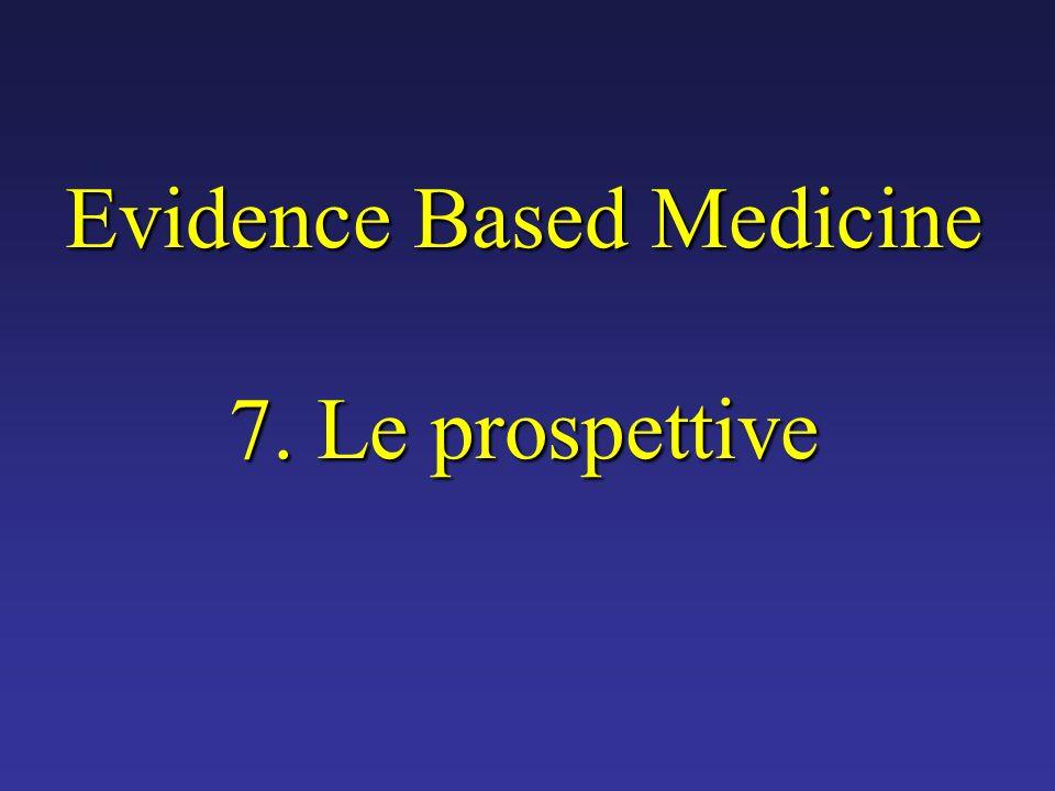 Evidence Based Medicine 7. Le prospettive