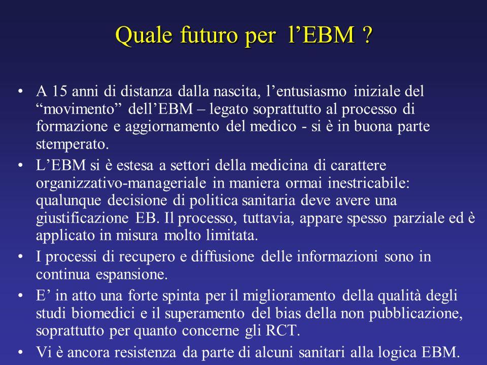 Quale futuro per lEBM ? A 15 anni di distanza dalla nascita, lentusiasmo iniziale del movimento dellEBM – legato soprattutto al processo di formazione