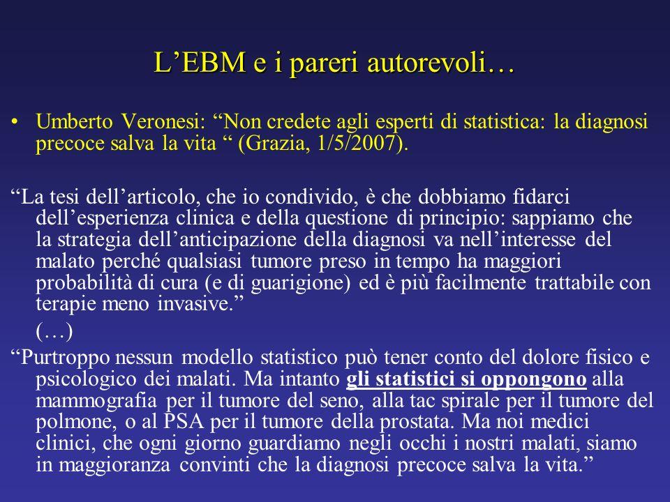 LEBM e i pareri autorevoli… Umberto Veronesi: Non credete agli esperti di statistica: la diagnosi precoce salva la vita (Grazia, 1/5/2007). La tesi de