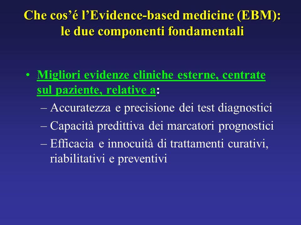 Migliori evidenze cliniche esterne, centrate sul paziente, relative a: –Accuratezza e precisione dei test diagnostici –Capacità predittiva dei marcato