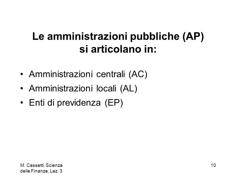 M. Cassetti: Scienza delle Finanze, Lez. 3 10 Le amministrazioni pubbliche (AP) si articolano in: Amministrazioni centrali (AC) Amministrazioni locali