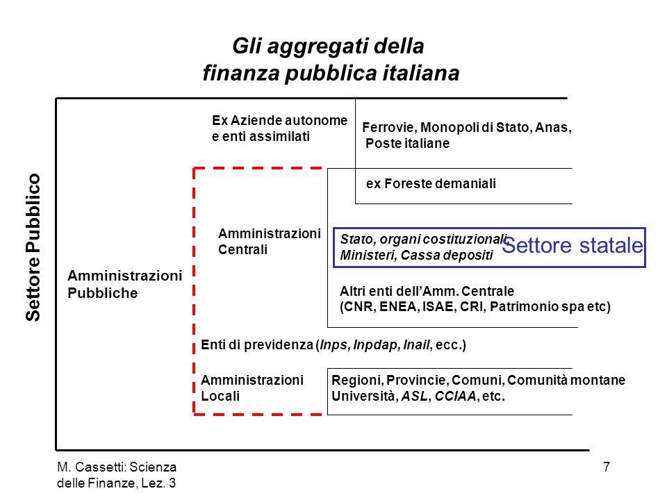 M. Cassetti: Scienza delle Finanze, Lez. 3 7 Gli aggregati della finanza pubblica italiana Settore Pubblico Amministrazioni Pubbliche Amministrazioni