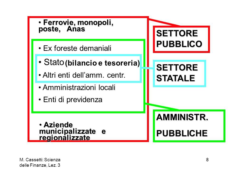 M. Cassetti: Scienza delle Finanze, Lez. 3 8 Ex foreste demaniali Stato Altri enti dellamm. centr. Amministrazioni locali Enti di previdenza SETTORE P