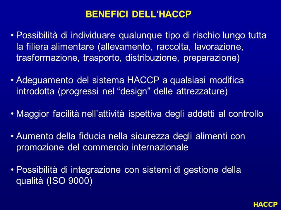 BENEFICI DELL'HACCP Possibilità di individuare qualunque tipo di rischio lungo tutta la filiera alimentare (allevamento, raccolta, lavorazione, trasfo