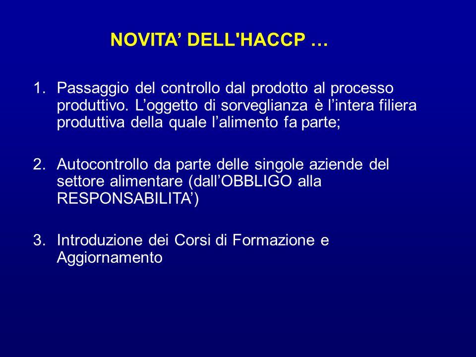 NOVITA DELL'HACCP … 1.Passaggio del controllo dal prodotto al processo produttivo. Loggetto di sorveglianza è lintera filiera produttiva della quale l