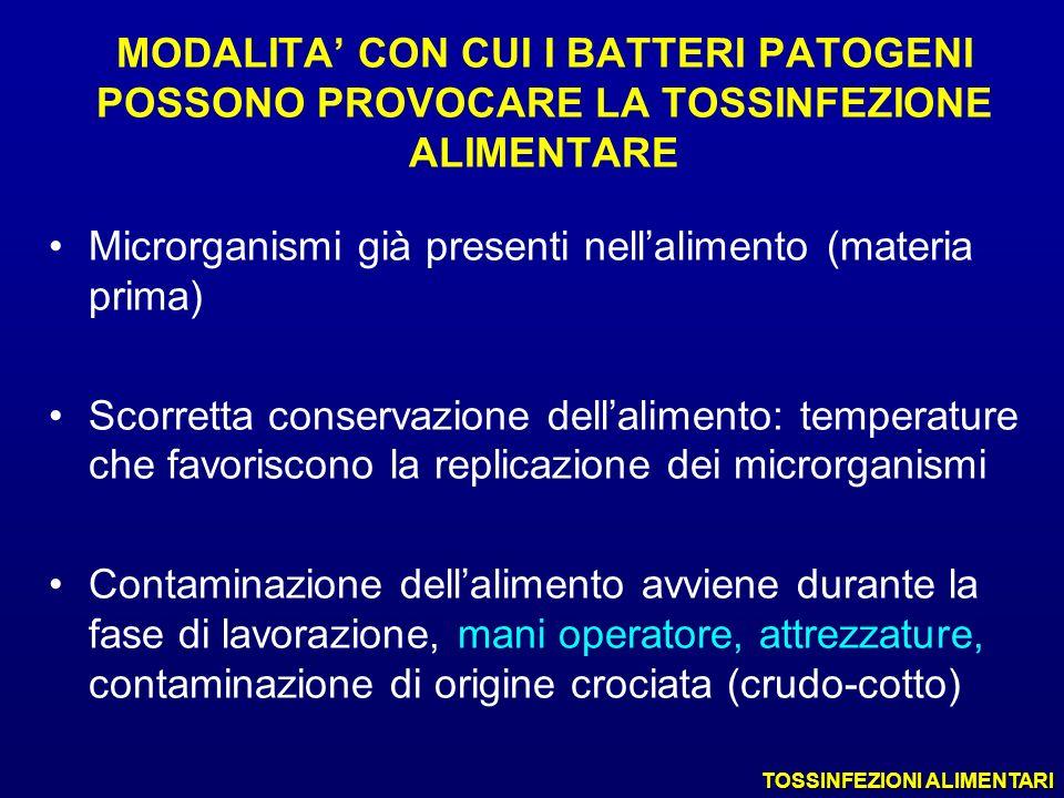 MODALITA CON CUI I BATTERI PATOGENI POSSONO PROVOCARE LA TOSSINFEZIONE ALIMENTARE Microrganismi già presenti nellalimento (materia prima) Scorretta co