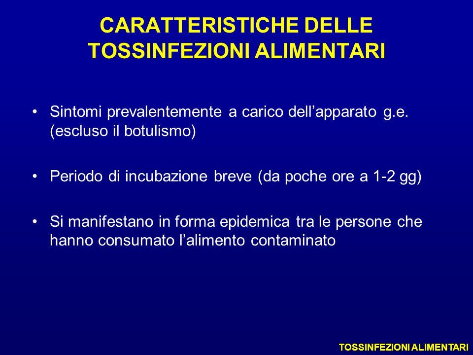 CARATTERISTICHE DELLE TOSSINFEZIONI ALIMENTARI Sintomi prevalentemente a carico dellapparato g.e. (escluso il botulismo) Periodo di incubazione breve