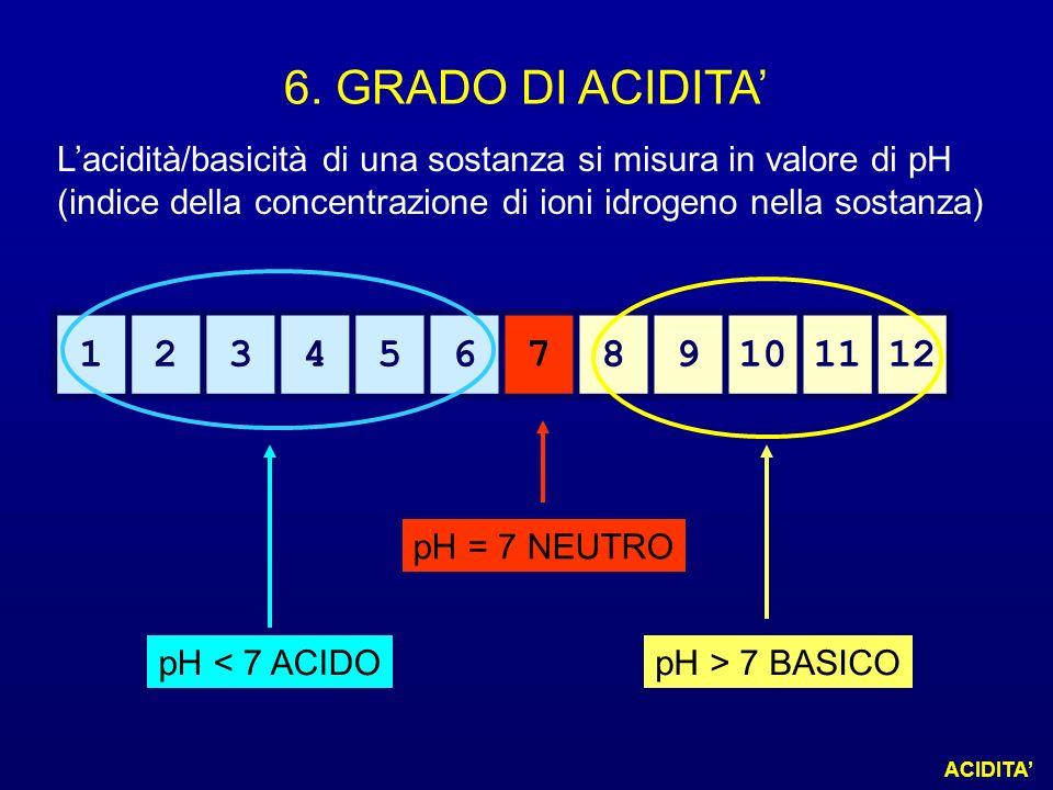 6. GRADO DI ACIDITA Lacidità/basicità di una sostanza si misura in valore di pH (indice della concentrazione di ioni idrogeno nella sostanza) 12345678