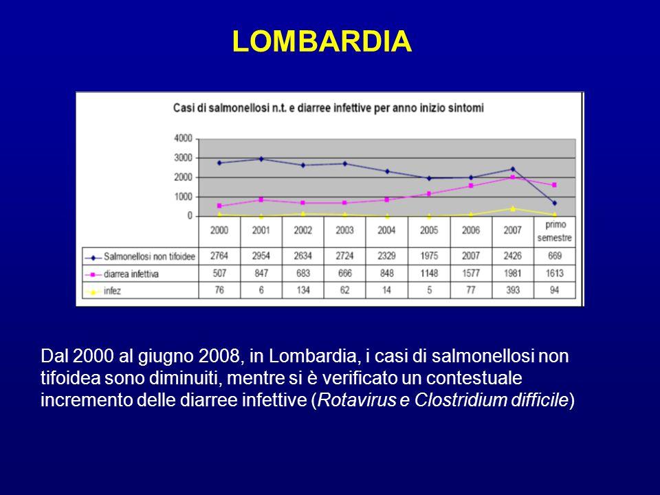 LOMBARDIA Dal 2000 al giugno 2008, in Lombardia, i casi di salmonellosi non tifoidea sono diminuiti, mentre si è verificato un contestuale incremento