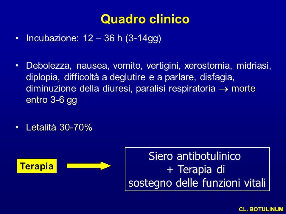 Quadro clinico Incubazione: 12 – 36 h (3-14gg) morte entro 3-6 ggDebolezza, nausea, vomito, vertigini, xerostomia, midriasi, diplopia, difficoltà a de
