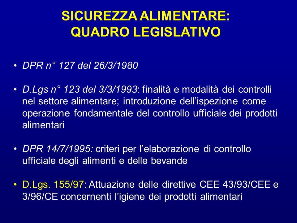 SICUREZZA ALIMENTARE: QUADRO LEGISLATIVO DPR n° 127 del 26/3/1980 D.Lgs n° 123 del 3/3/1993: finalità e modalità dei controlli nel settore alimentare;