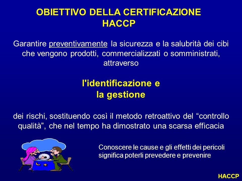 Garantire preventivamente la sicurezza e la salubrità dei cibi che vengono prodotti, commercializzati o somministrati, attraverso l'identificazione e