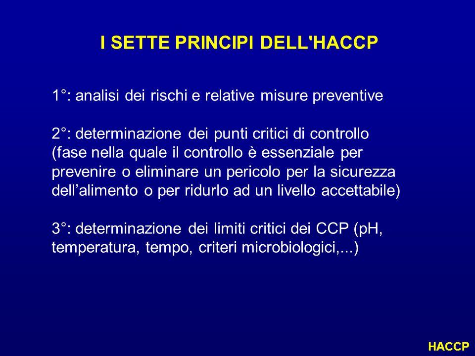 I SETTE PRINCIPI DELL'HACCP 1°: analisi dei rischi e relative misure preventive 2°: determinazione dei punti critici di controllo (fase nella quale il