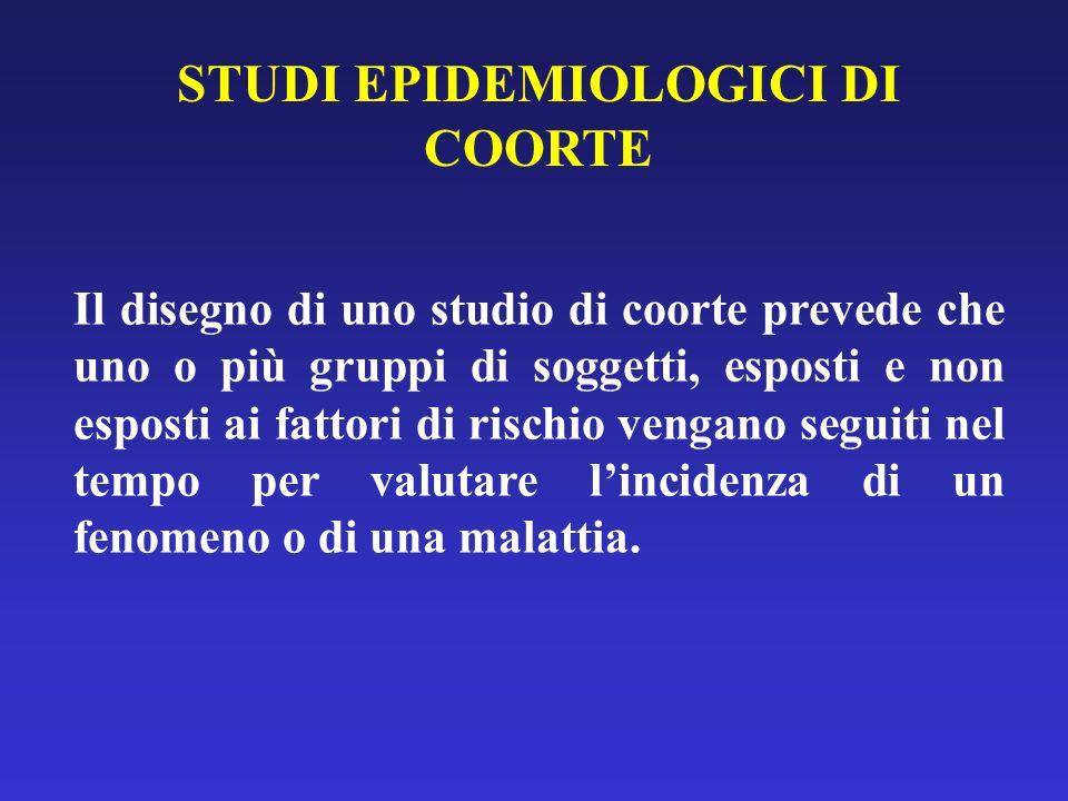 STUDI OSSERVAZIONALI ANALITICI Tipi di indagine epidemiologica analitica: studio trasversale o di prevalenza studio di coorte studio caso-controllo