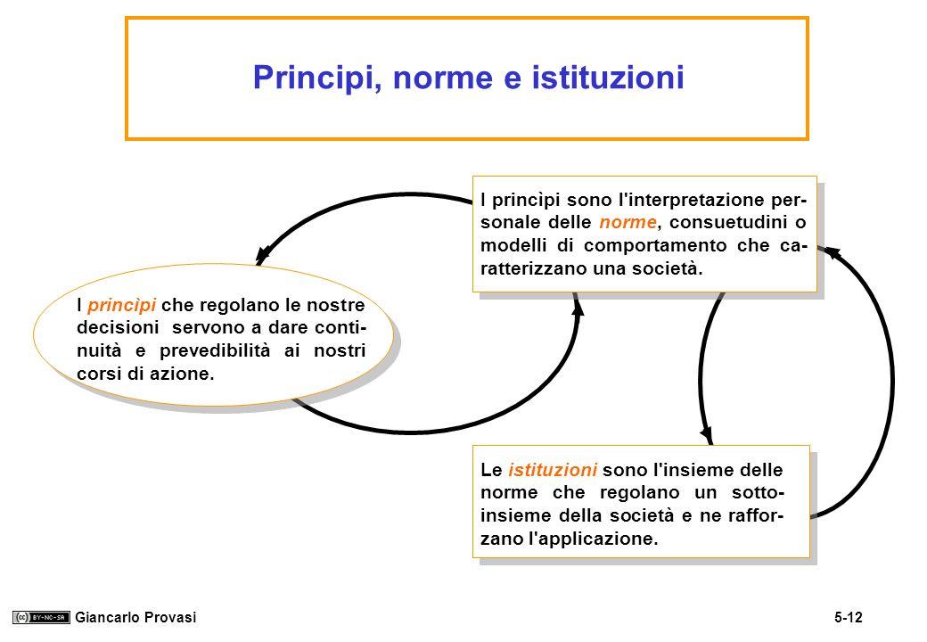 5-12 Giancarlo Provasi Principi, norme e istituzioni I princìpi che regolano le nostre decisioni servono a dare conti- nuità e prevedibilità ai nostri