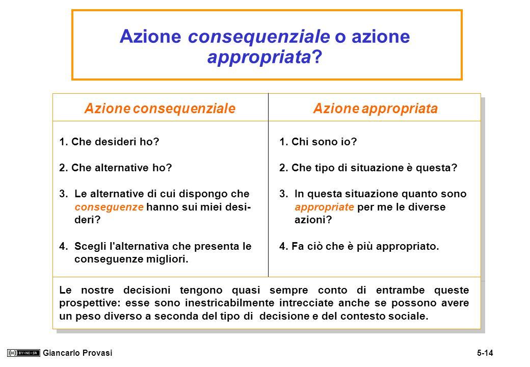 5-14 Giancarlo Provasi Azione consequenziale o azione appropriata? Azione consequenzialeAzione appropriata 1. Che desideri ho? 2. Che alternative ho?