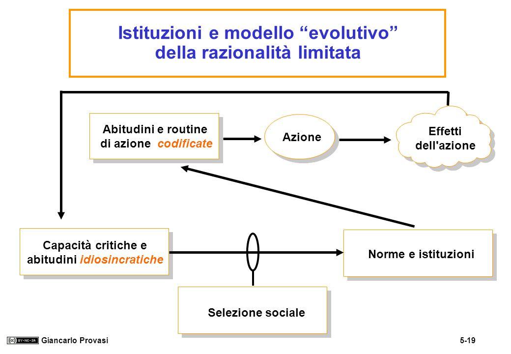 5-19 Giancarlo Provasi Istituzioni e modello evolutivo della razionalità limitata Abitudini e routine di azione codificate Azione Norme e istituzioni