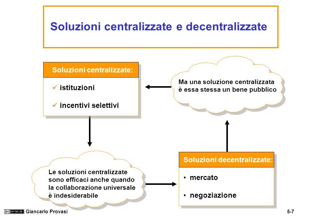 5-7 Giancarlo Provasi Soluzioni centralizzate e decentralizzate Soluzioni centralizzate: istituzioni incentivi selettivi Soluzioni decentralizzate: me