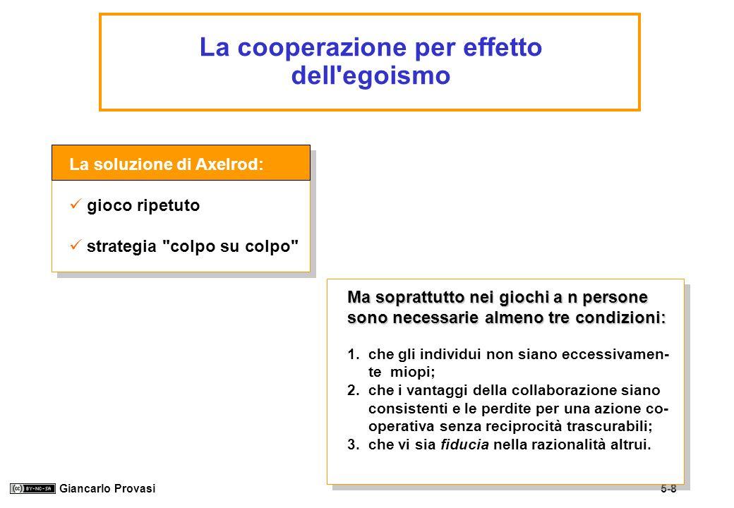 5-8 Giancarlo Provasi La cooperazione per effetto dell'egoismo La soluzione di Axelrod: gioco ripetuto strategia