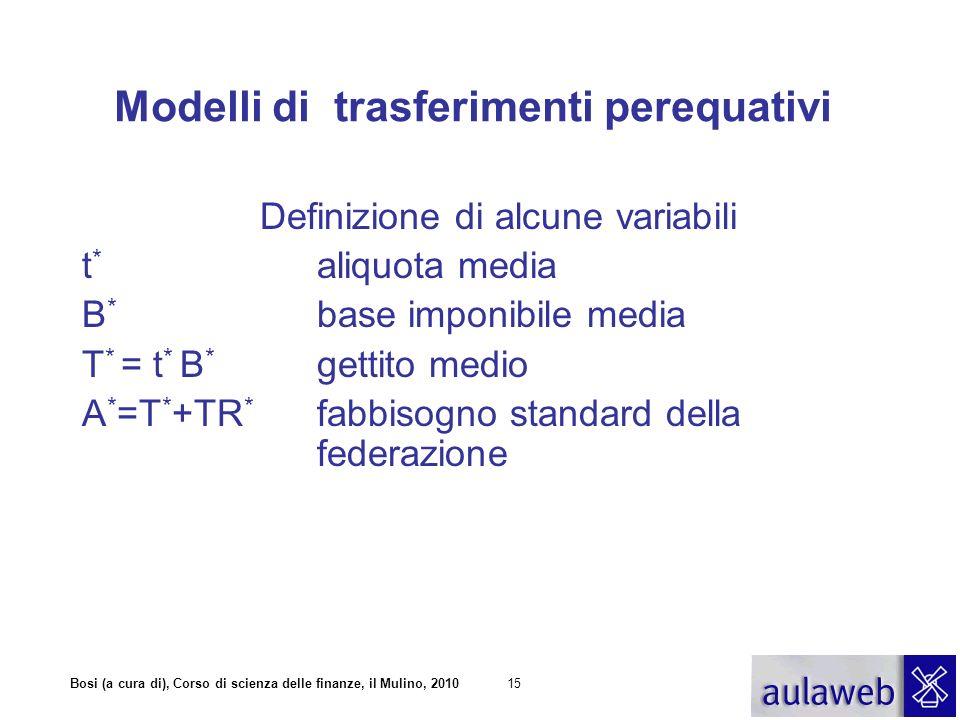 Bosi (a cura di), Corso di scienza delle finanze, il Mulino, 201015 Modelli di trasferimenti perequativi Definizione di alcune variabili t * aliquota