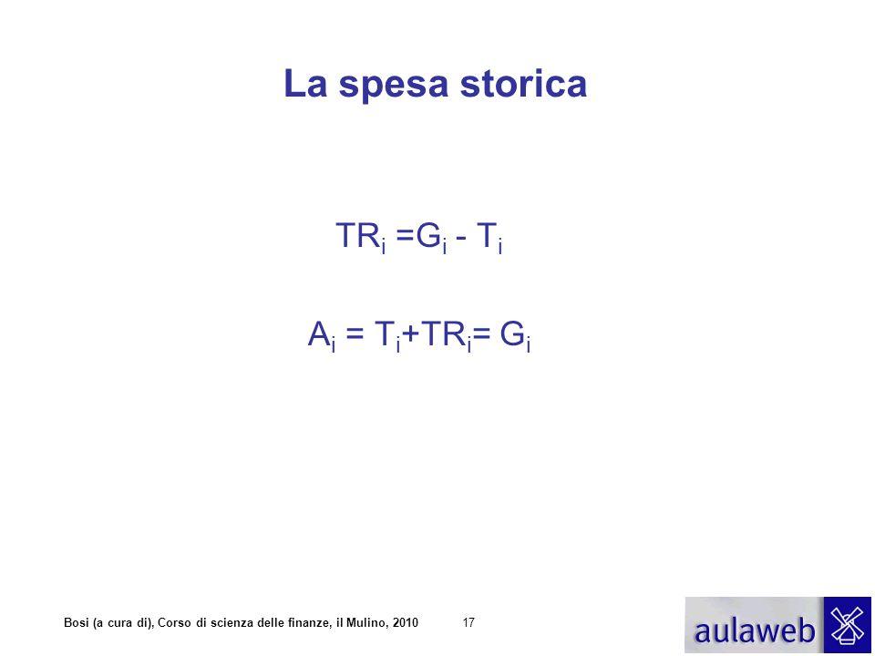 Bosi (a cura di), Corso di scienza delle finanze, il Mulino, 201017 La spesa storica TR i =G i - T i A i = T i +TR i = G i