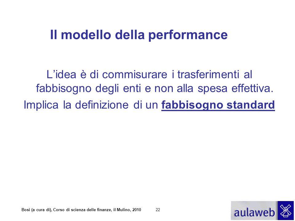Bosi (a cura di), Corso di scienza delle finanze, il Mulino, 201023 Il modello della performance Fabbisogno standard: A*=t * B * TR i = A* - T i = t * B * -t i B i A i = T i +TR i = A*