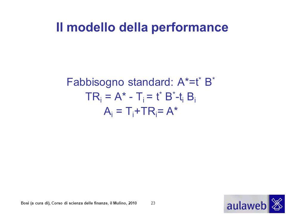 Bosi (a cura di), Corso di scienza delle finanze, il Mulino, 201023 Il modello della performance Fabbisogno standard: A*=t * B * TR i = A* - T i = t *