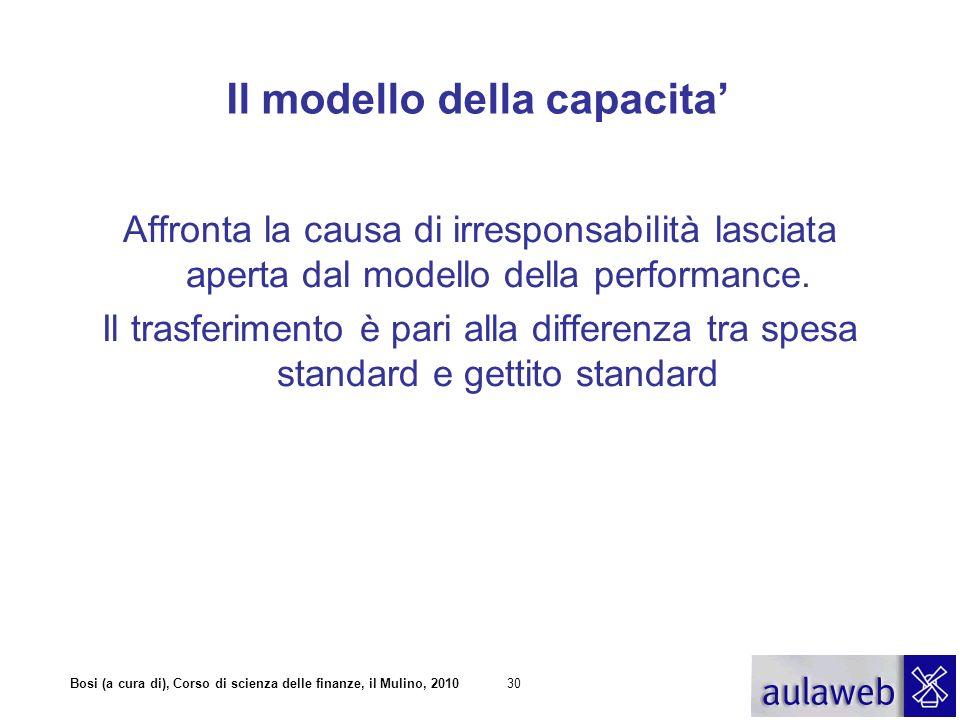 Bosi (a cura di), Corso di scienza delle finanze, il Mulino, 201030 Il modello della capacita Affronta la causa di irresponsabilità lasciata aperta da