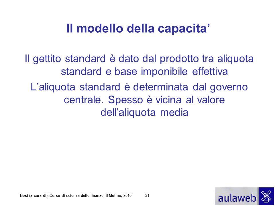 Bosi (a cura di), Corso di scienza delle finanze, il Mulino, 201031 Il modello della capacita Il gettito standard è dato dal prodotto tra aliquota sta