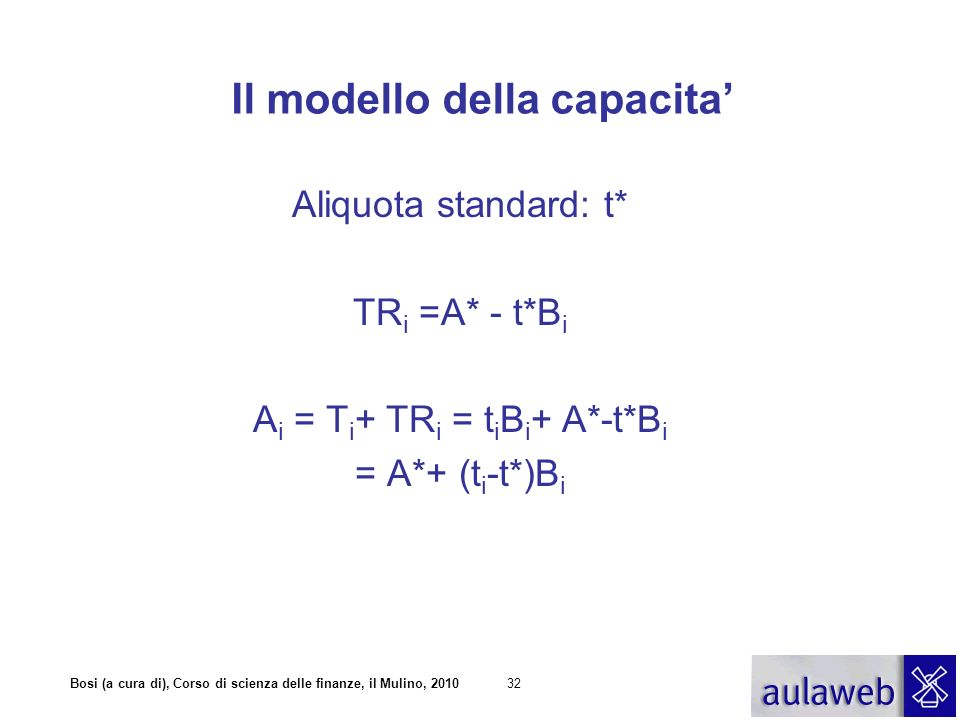 Bosi (a cura di), Corso di scienza delle finanze, il Mulino, 201032 Il modello della capacita Aliquota standard: t* TR i =A* - t*B i A i = T i + TR i