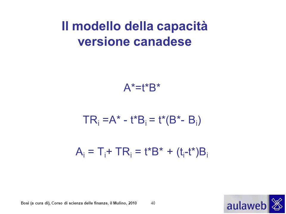 Bosi (a cura di), Corso di scienza delle finanze, il Mulino, 201040 Il modello della capacità versione canadese A*=t*B* TR i =A* - t*B i = t*(B*- B i
