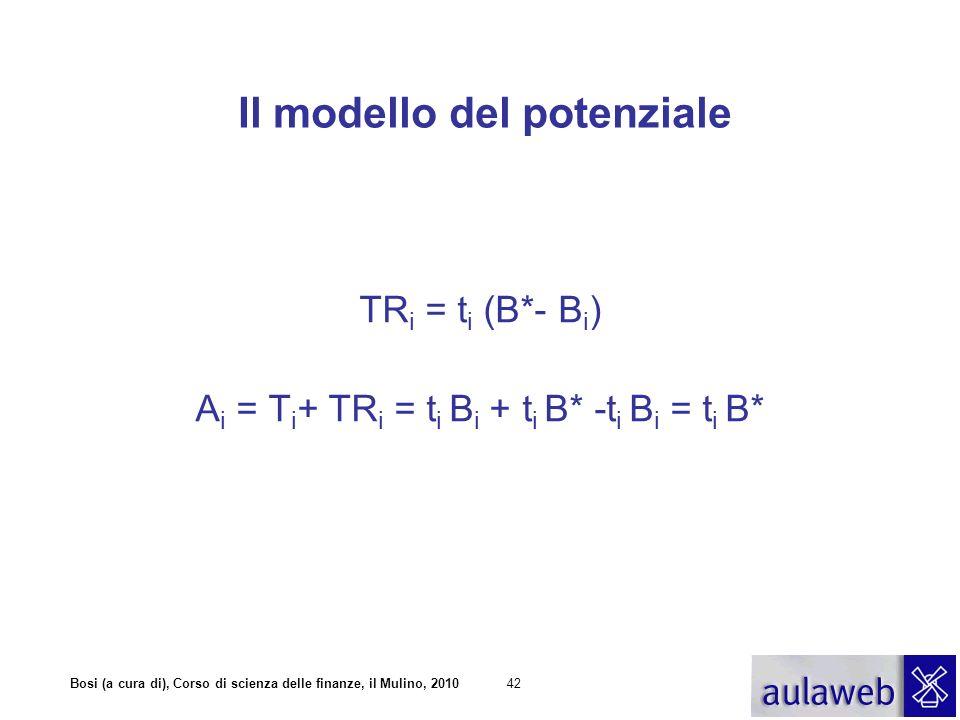 Bosi (a cura di), Corso di scienza delle finanze, il Mulino, 201042 Il modello del potenziale TR i = t i (B*- B i ) A i = T i + TR i = t i B i + t i B