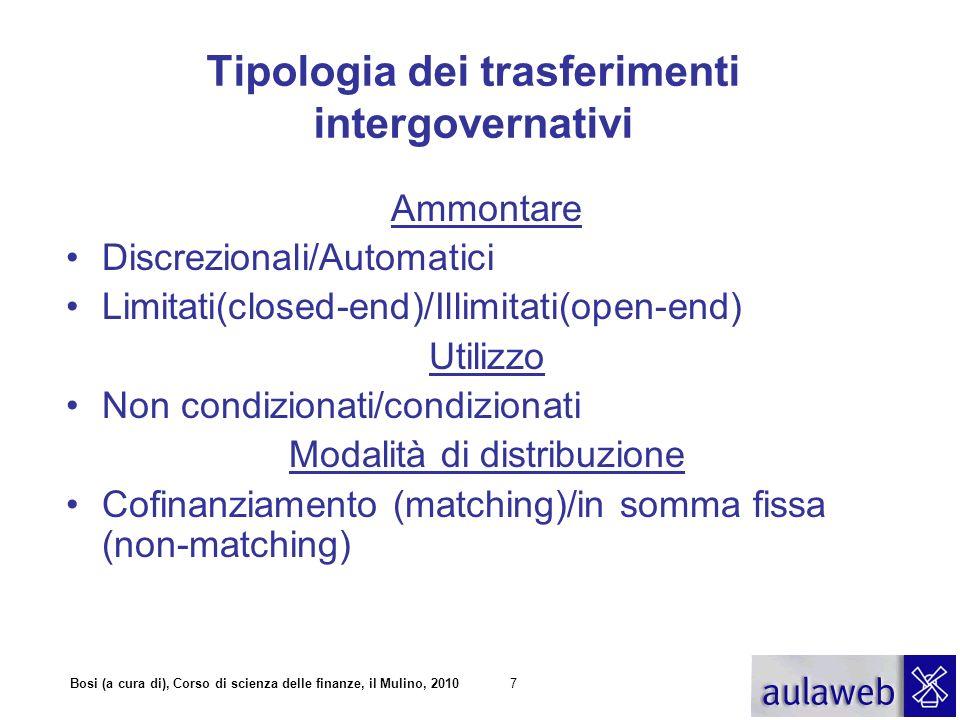 Bosi (a cura di), Corso di scienza delle finanze, il Mulino, 20107 Tipologia dei trasferimenti intergovernativi Ammontare Discrezionali/Automatici Lim